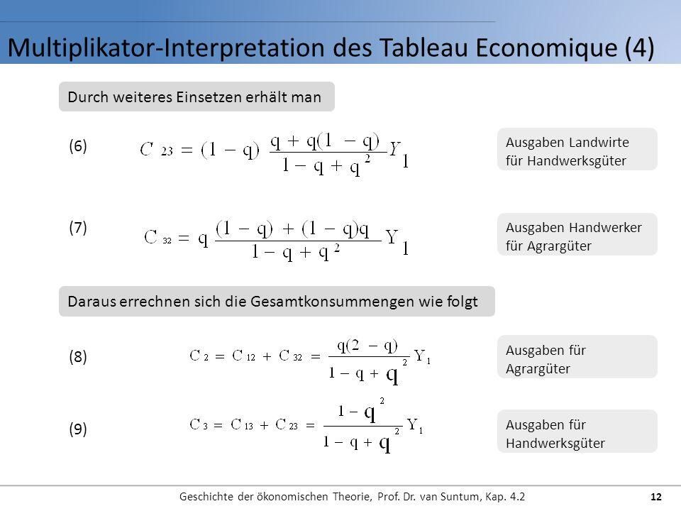 Multiplikator-Interpretation des Tableau Economique (4)