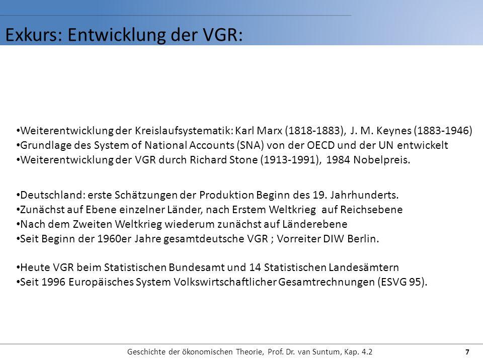 Exkurs: Entwicklung der VGR: