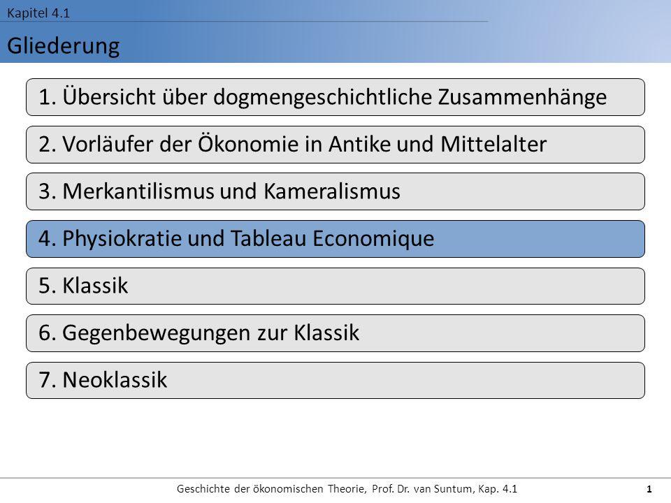 Geschichte der ökonomischen Theorie, Prof. Dr. van Suntum, Kap. 4.1