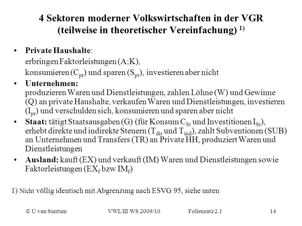 4 Sektoren moderner Volkswirtschaften in der VGR (teilweise in theoretischer Vereinfachung) 1)