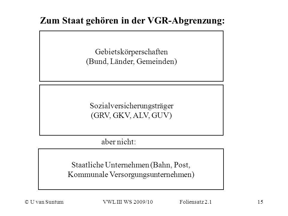 Zum Staat gehören in der VGR-Abgrenzung: