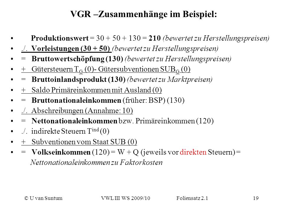 VGR –Zusammenhänge im Beispiel: