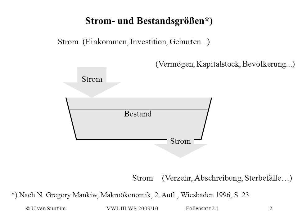 Strom- und Bestandsgrößen*)