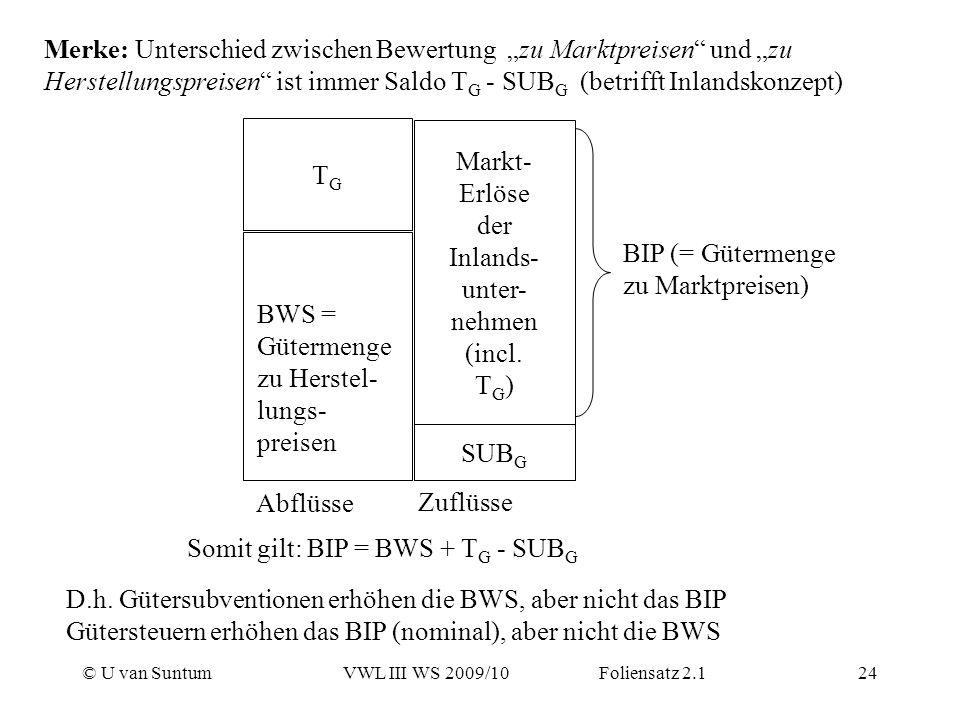 Somit gilt: BIP = BWS + TG - SUBG