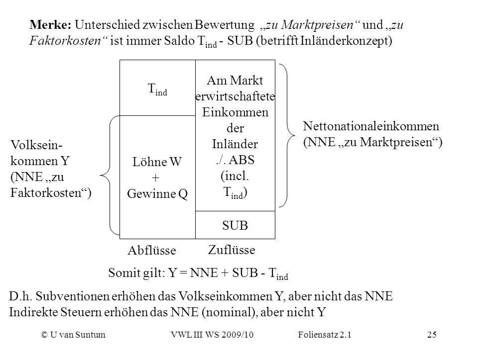 """Nettonationaleinkommen (NNE """"zu Marktpreisen ) Volksein- kommen Y"""