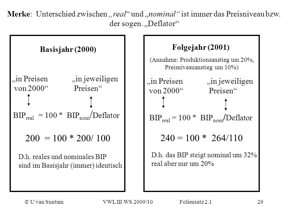 """Merke: Unterschied zwischen """"real und """"nominal ist immer das Preisniveau bzw. der sogen. """"Deflator"""