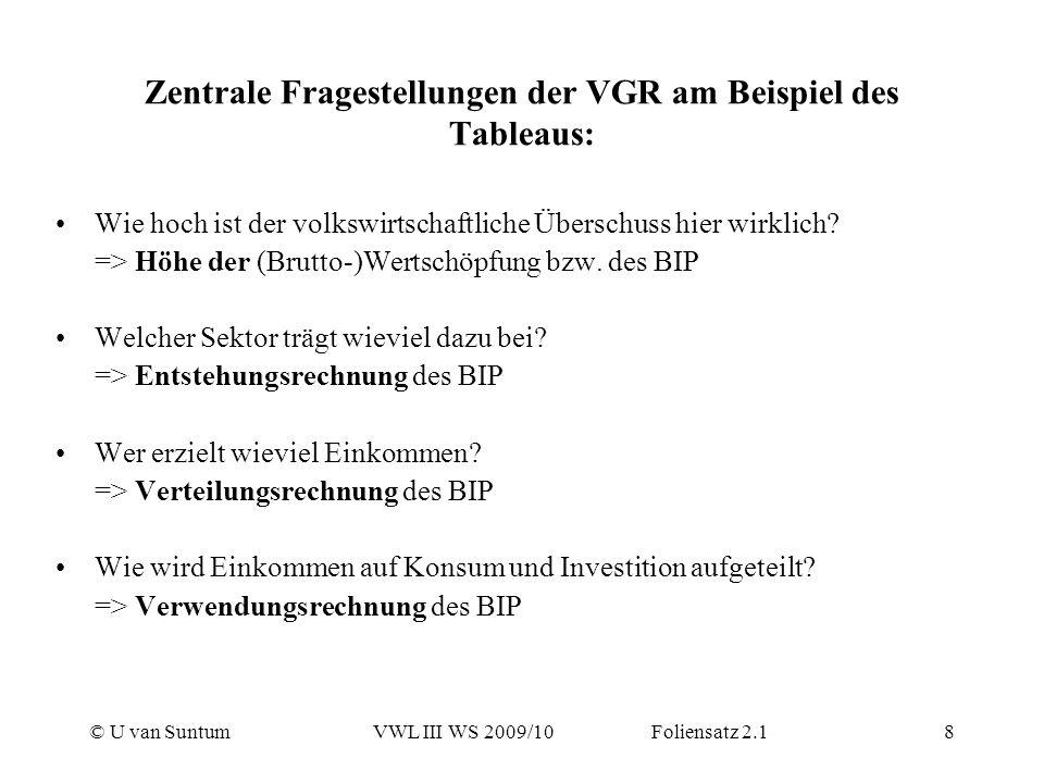 Zentrale Fragestellungen der VGR am Beispiel des Tableaus: