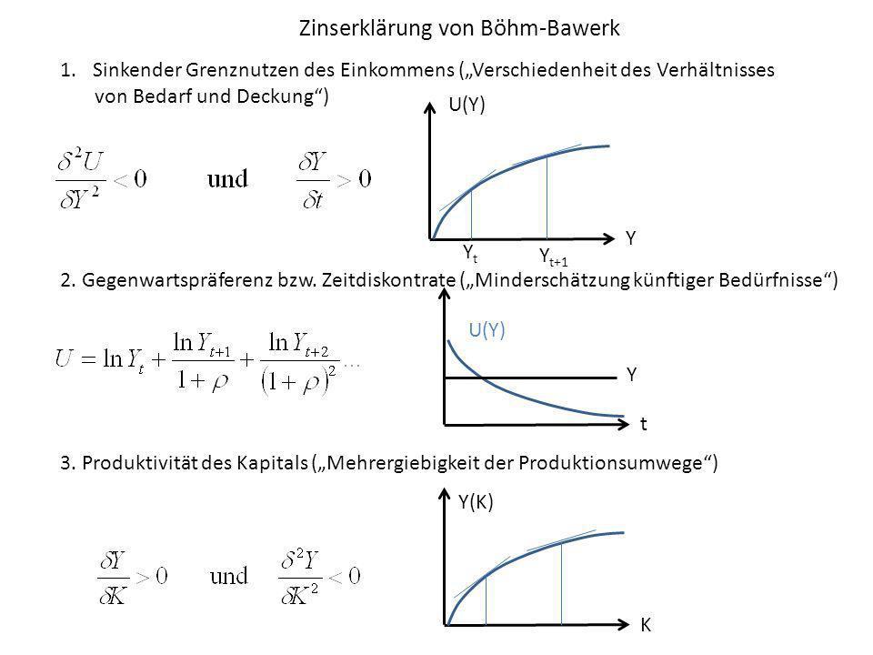 Zinserklärung von Böhm-Bawerk