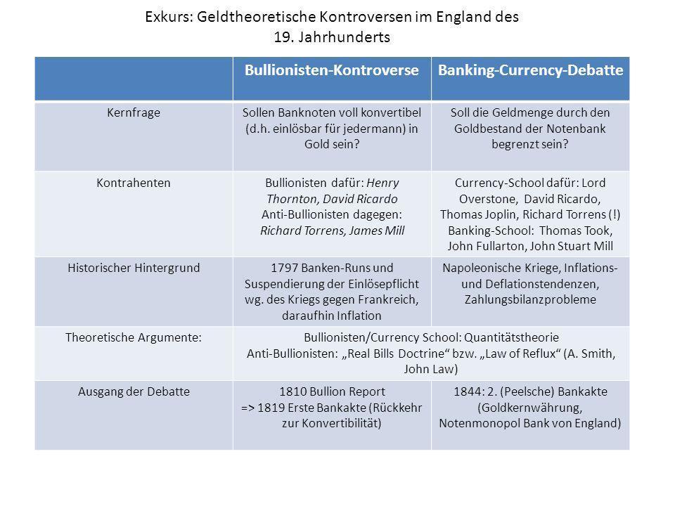 Exkurs: Geldtheoretische Kontroversen im England des 19. Jahrhunderts