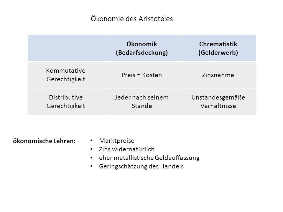 Ökonomie des Aristoteles