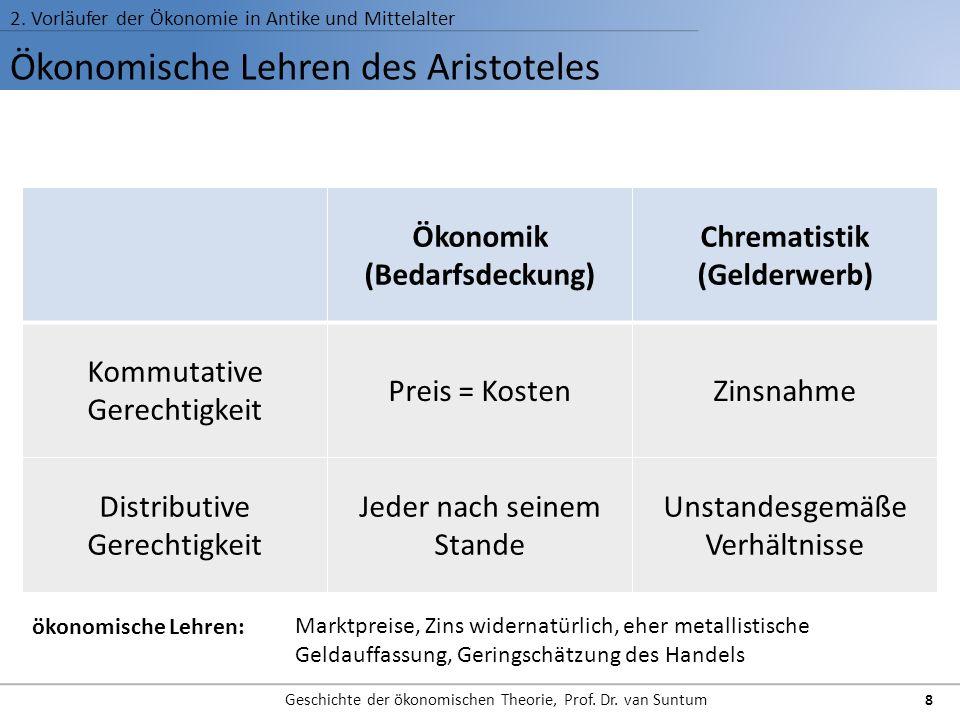 Ökonomische Lehren des Aristoteles