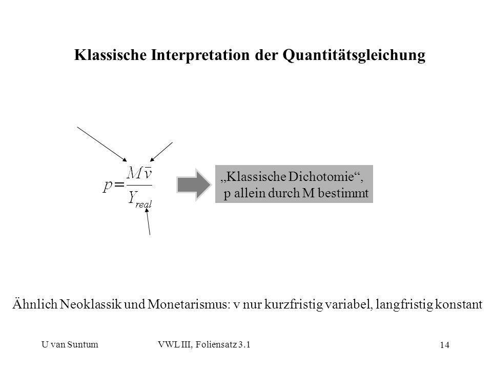 Klassische Interpretation der Quantitätsgleichung