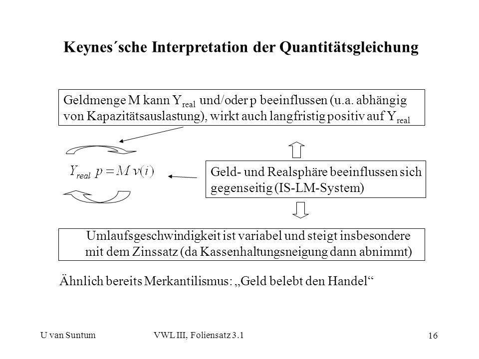 Keynes´sche Interpretation der Quantitätsgleichung