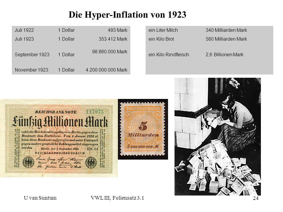 Die Hyper-Inflation von 1923