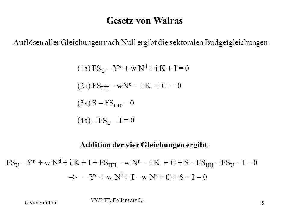 Gesetz von Walras Auflösen aller Gleichungen nach Null ergibt die sektoralen Budgetgleichungen: (1a) FSU – Ys + w Nd + i K + I = 0.