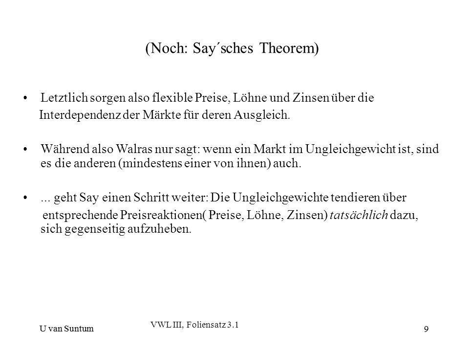 (Noch: Say´sches Theorem)