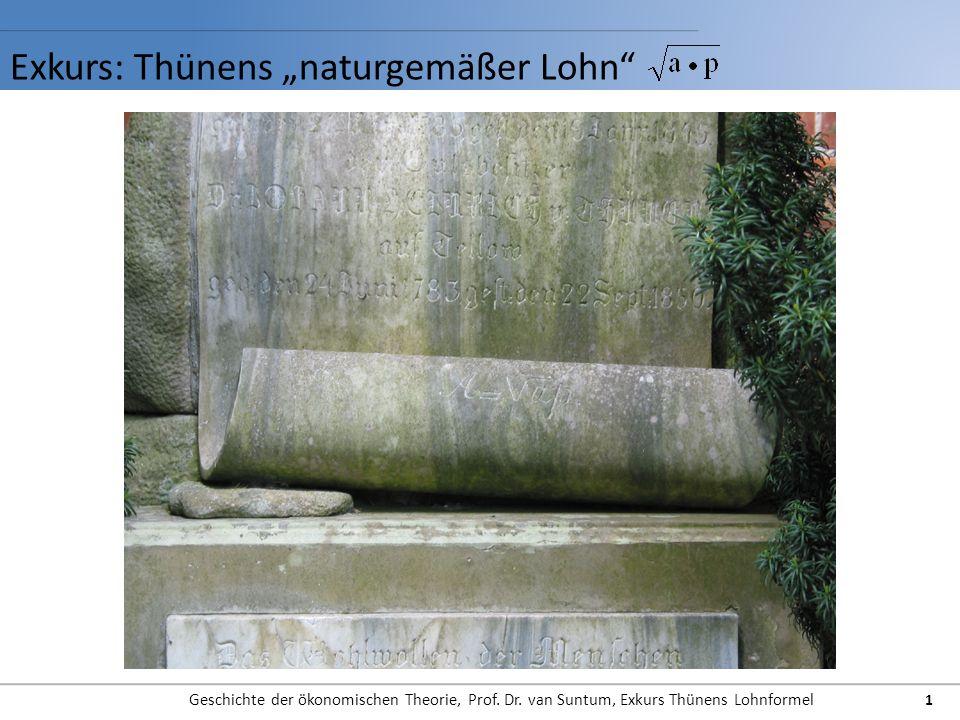 """Exkurs: Thünens """"naturgemäßer Lohn"""