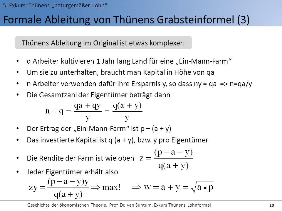 Formale Ableitung von Thünens Grabsteinformel (3)