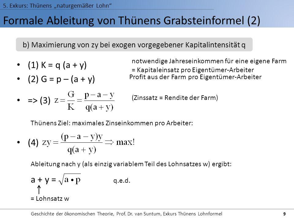 Formale Ableitung von Thünens Grabsteinformel (2)