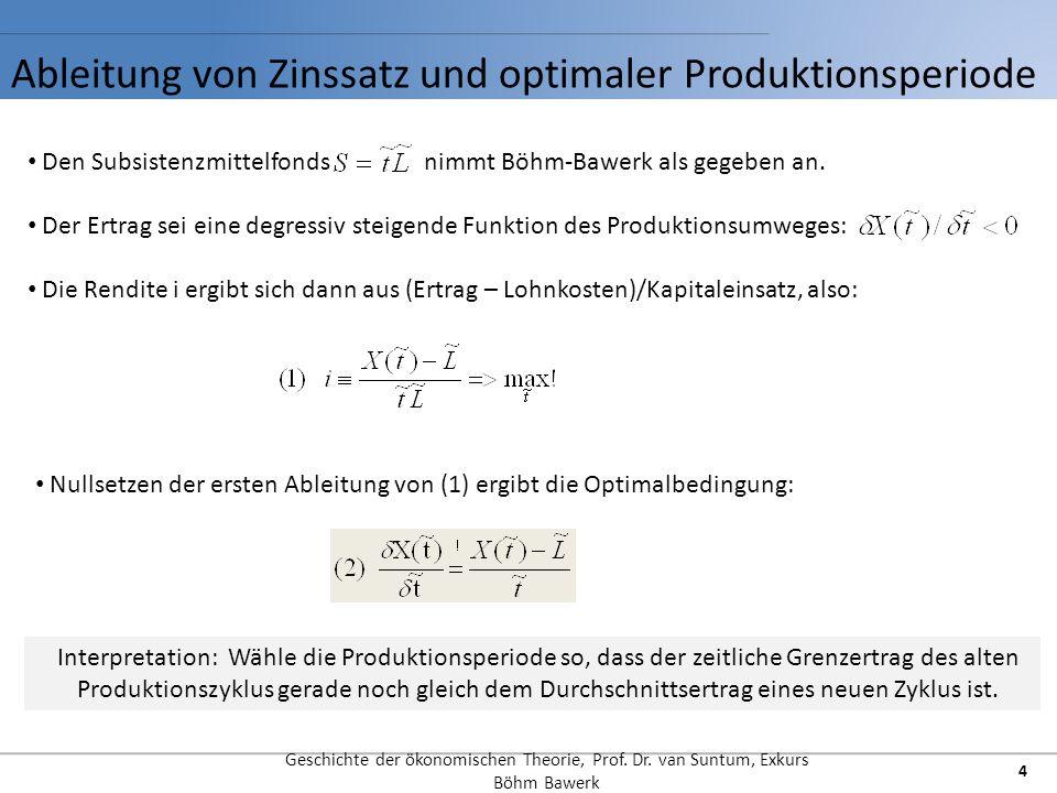 Ableitung von Zinssatz und optimaler Produktionsperiode