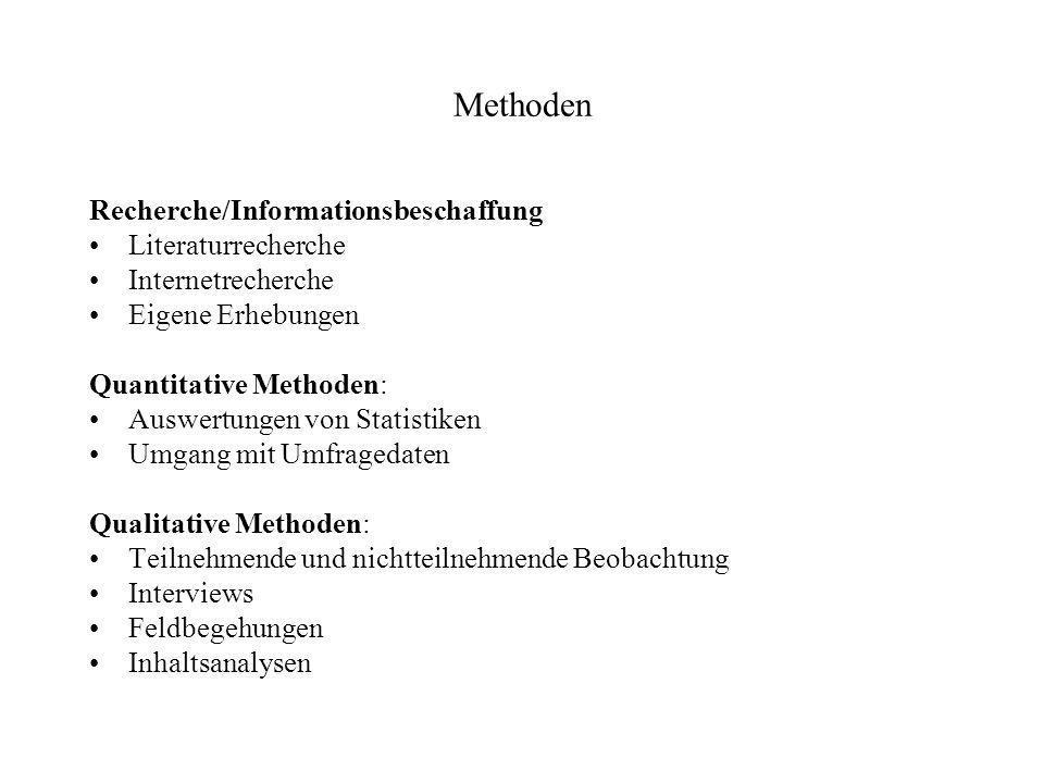 Methoden Recherche/Informationsbeschaffung Literaturrecherche