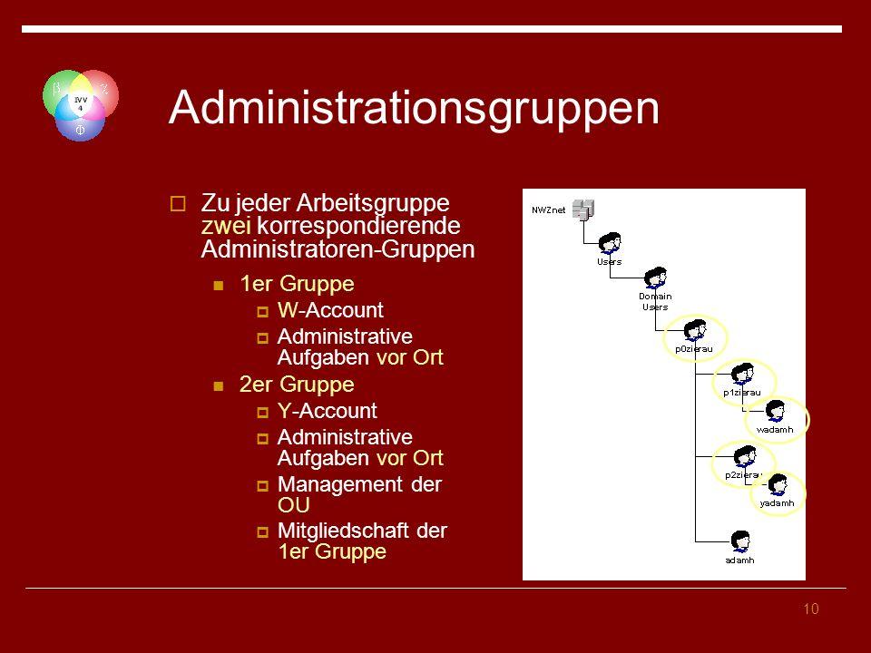Administrationsgruppen