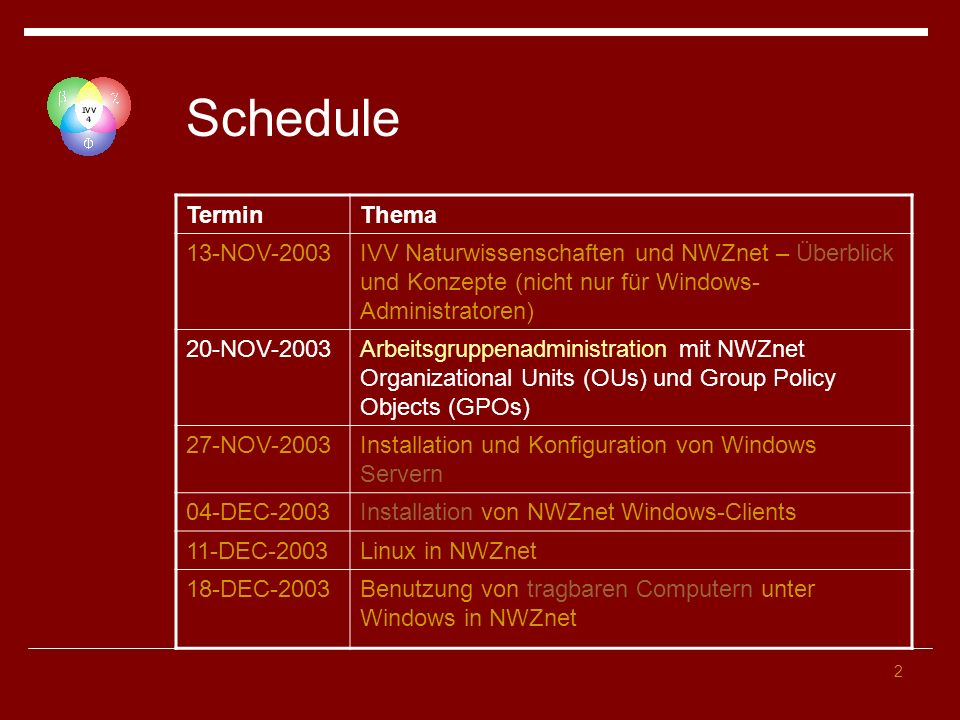 Schedule Termin Thema 13-NOV-2003