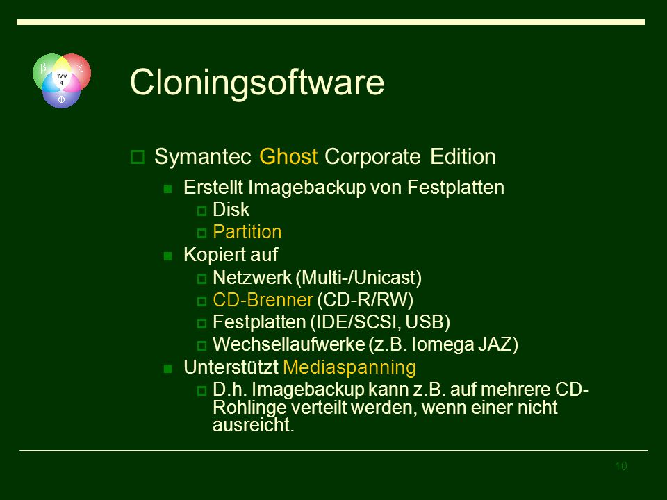 Cloningsoftware Symantec Ghost Corporate Edition
