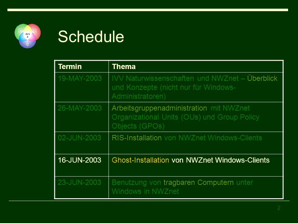 Schedule Termin Thema 19-MAY-2003