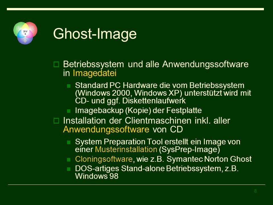 Ghost-Image Betriebssystem und alle Anwendungssoftware in Imagedatei