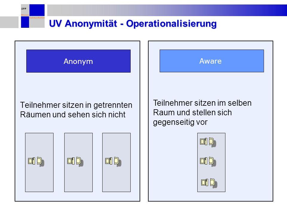 UV Anonymität - Operationalisierung