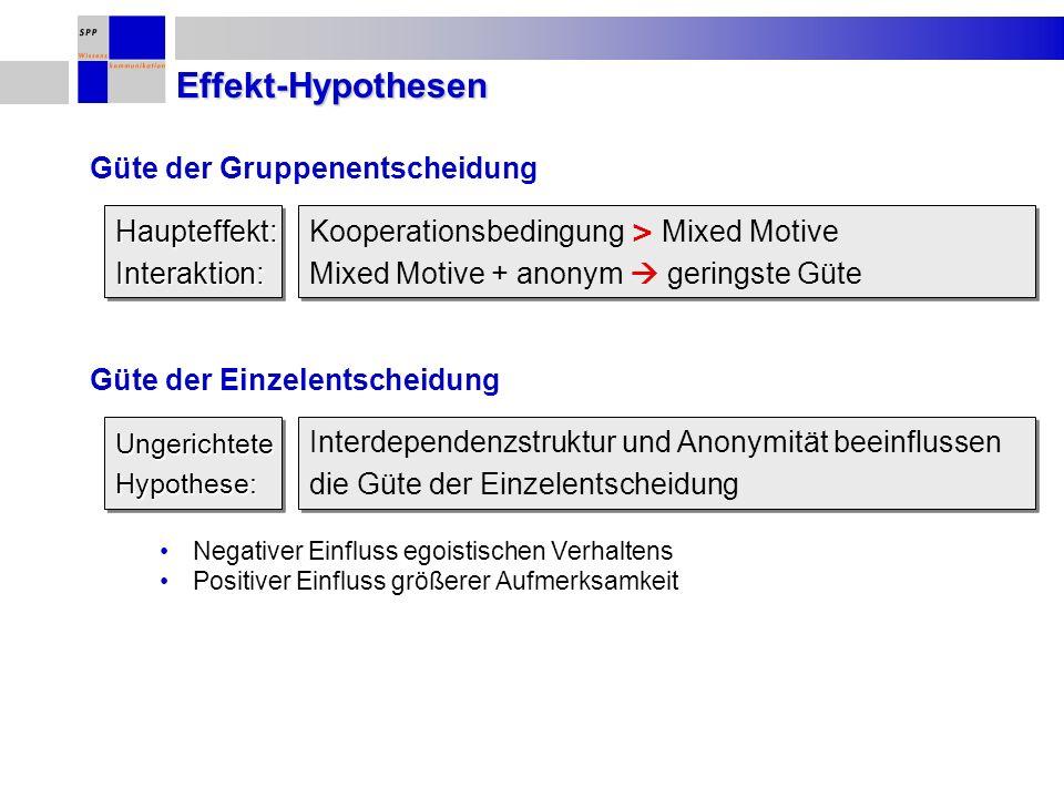 Effekt-Hypothesen Güte der Gruppenentscheidung