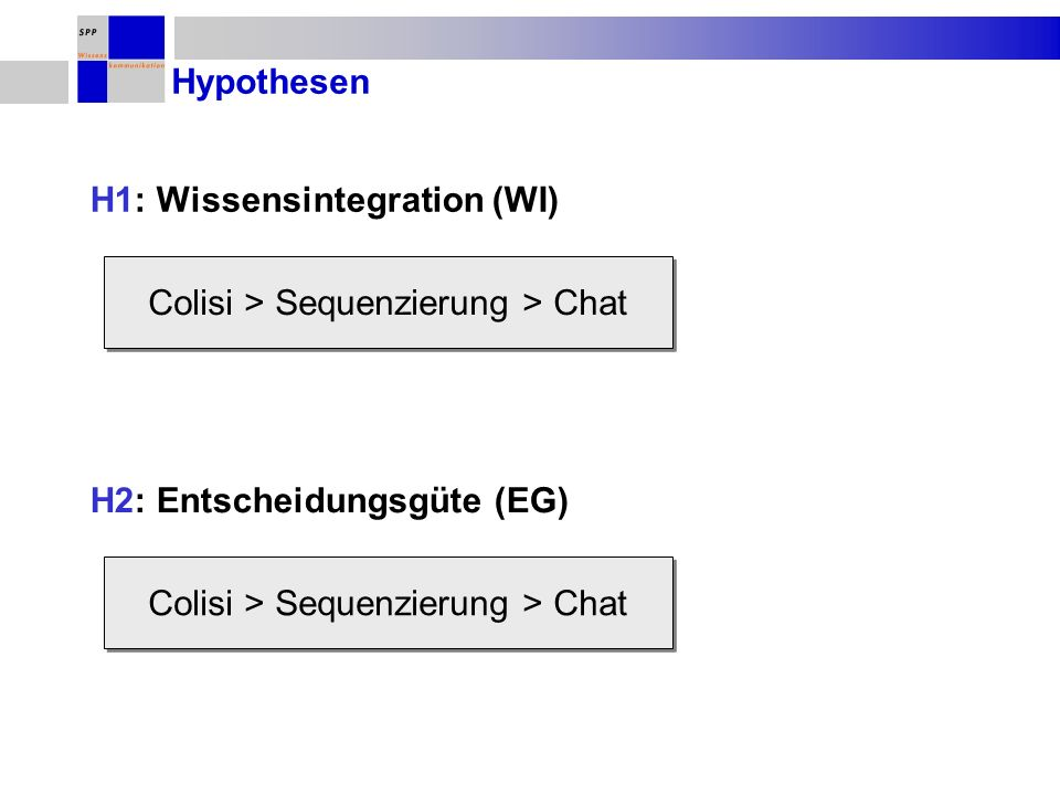 Colisi > Sequenzierung > Chat H1: Wissensintegration (WI)