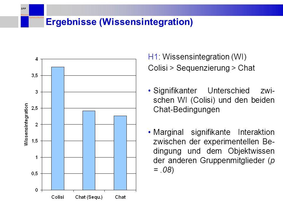 Ergebnisse (Wissensintegration)