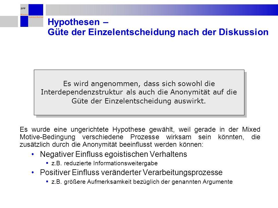 Hypothesen – Güte der Einzelentscheidung nach der Diskussion