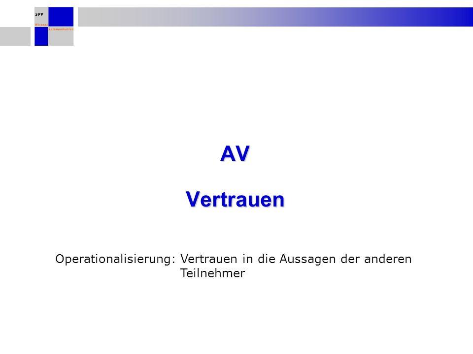 AV Vertrauen Operationalisierung: Vertrauen in die Aussagen der anderen Teilnehmer