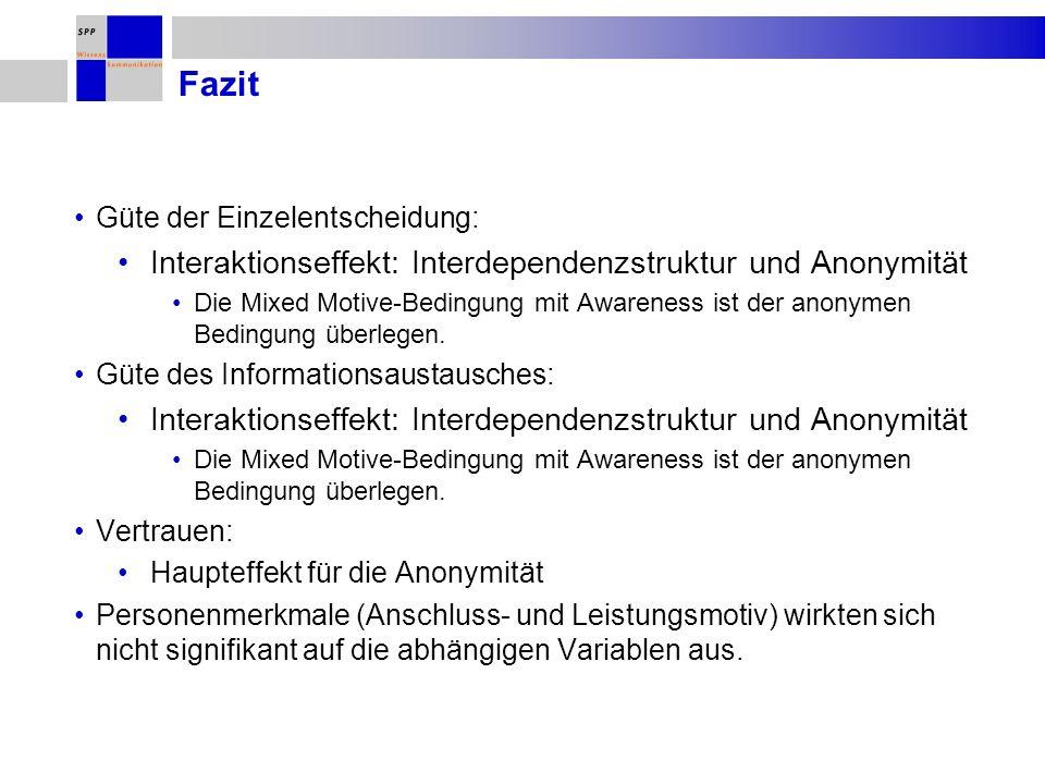 Fazit Interaktionseffekt: Interdependenzstruktur und Anonymität