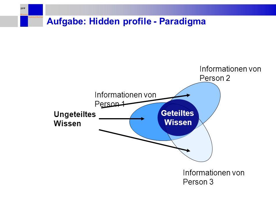 Aufgabe: Hidden profile - Paradigma