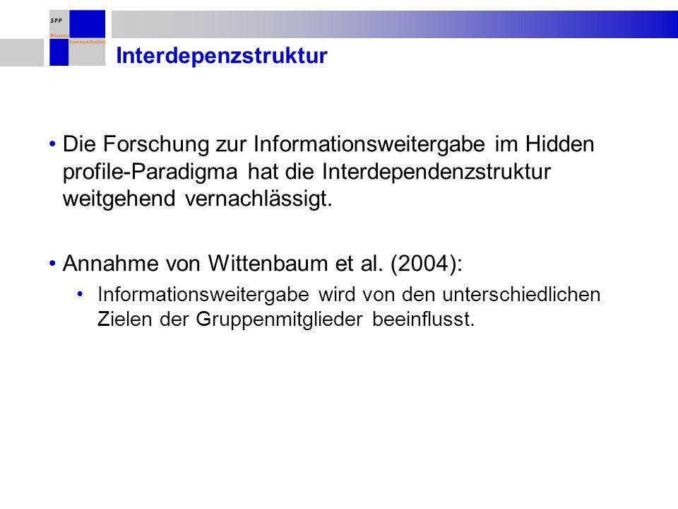 Annahme von Wittenbaum et al. (2004):
