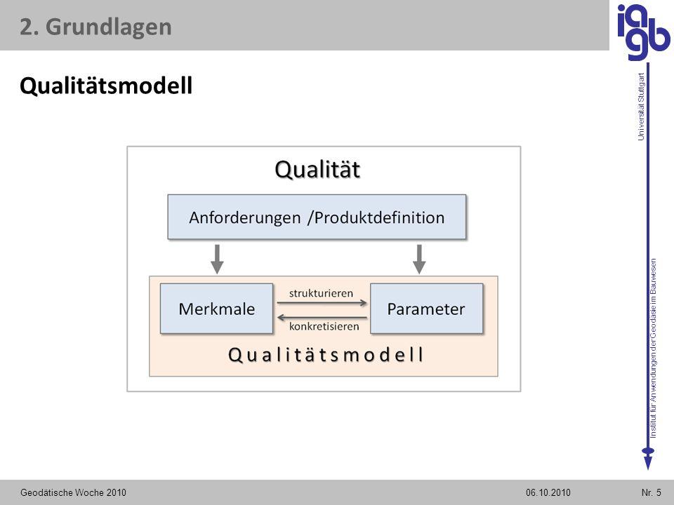 2. Grundlagen Qualitätsmodell Geodätische Woche 2010 06.10.2010