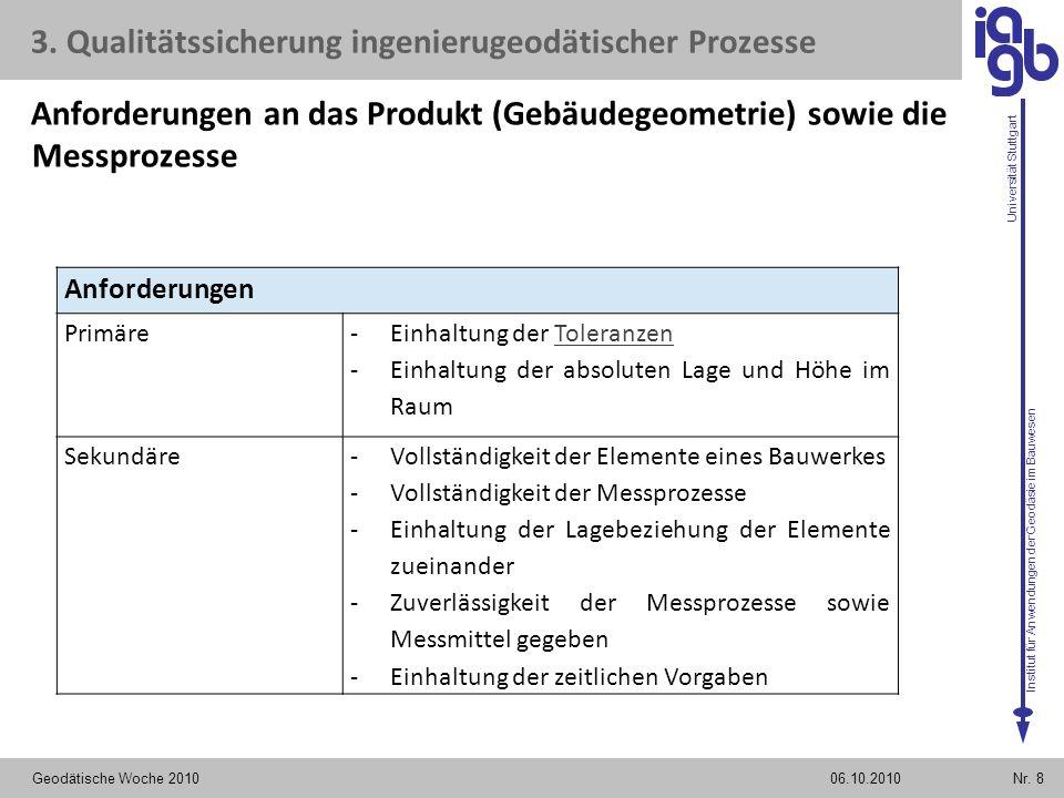 Anforderungen an das Produkt (Gebäudegeometrie) sowie die Messprozesse