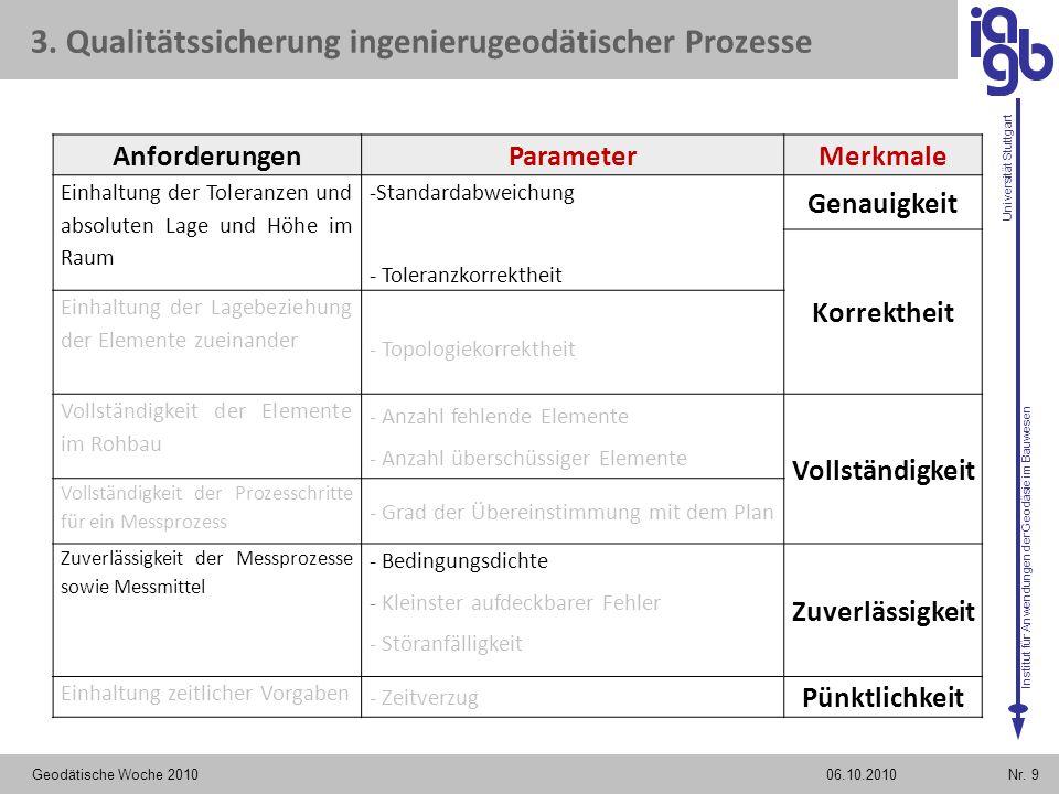3. Qualitätssicherung ingenierugeodätischer Prozesse