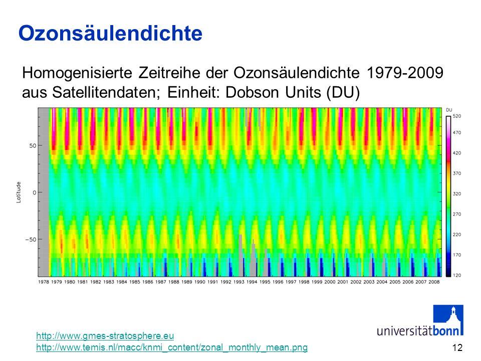 Ozonsäulendichte Homogenisierte Zeitreihe der Ozonsäulendichte 1979-2009 aus Satellitendaten; Einheit: Dobson Units (DU)