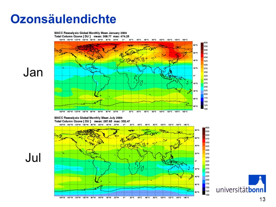 Ozonsäulendichte Jan Jul