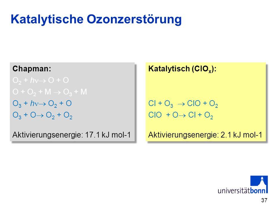 Katalytische Ozonzerstörung