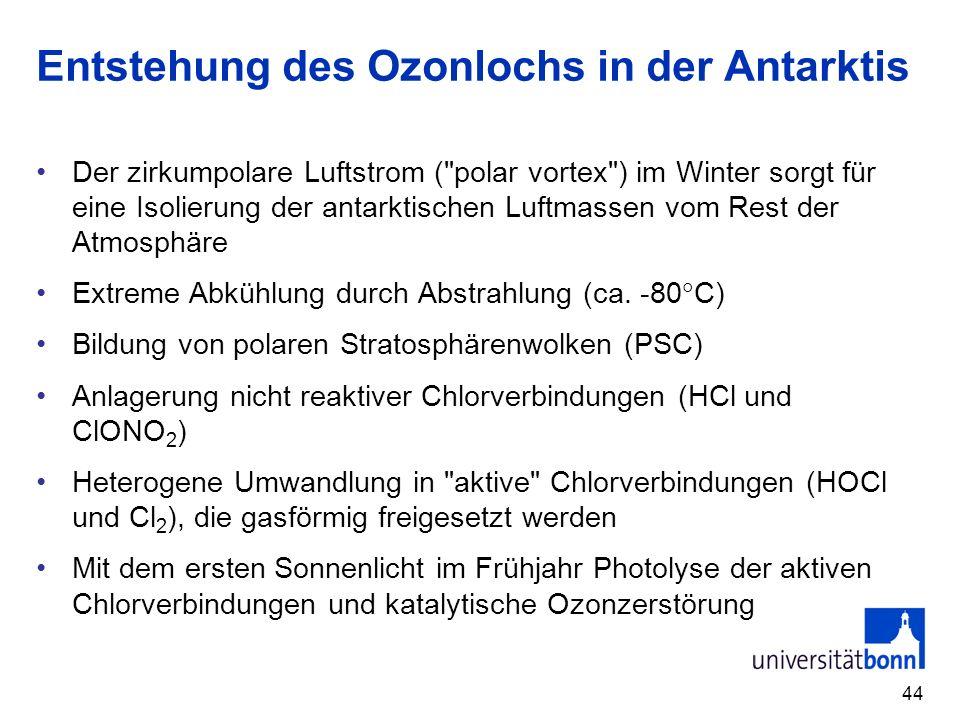 Entstehung des Ozonlochs in der Antarktis