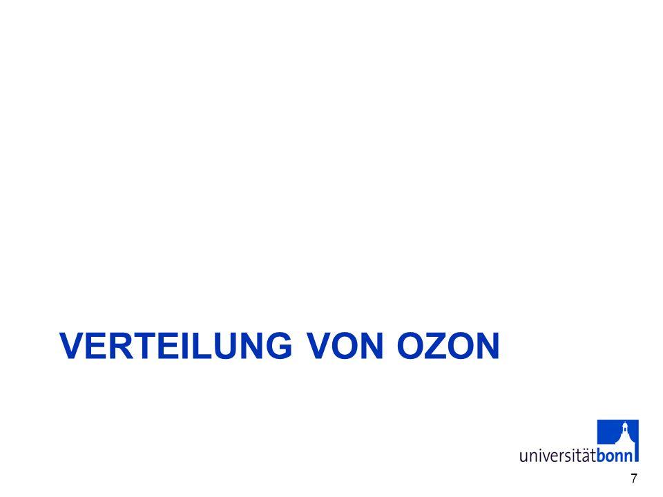 Verteilung von Ozon