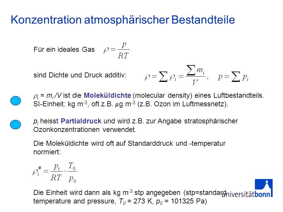 Konzentration atmosphärischer Bestandteile