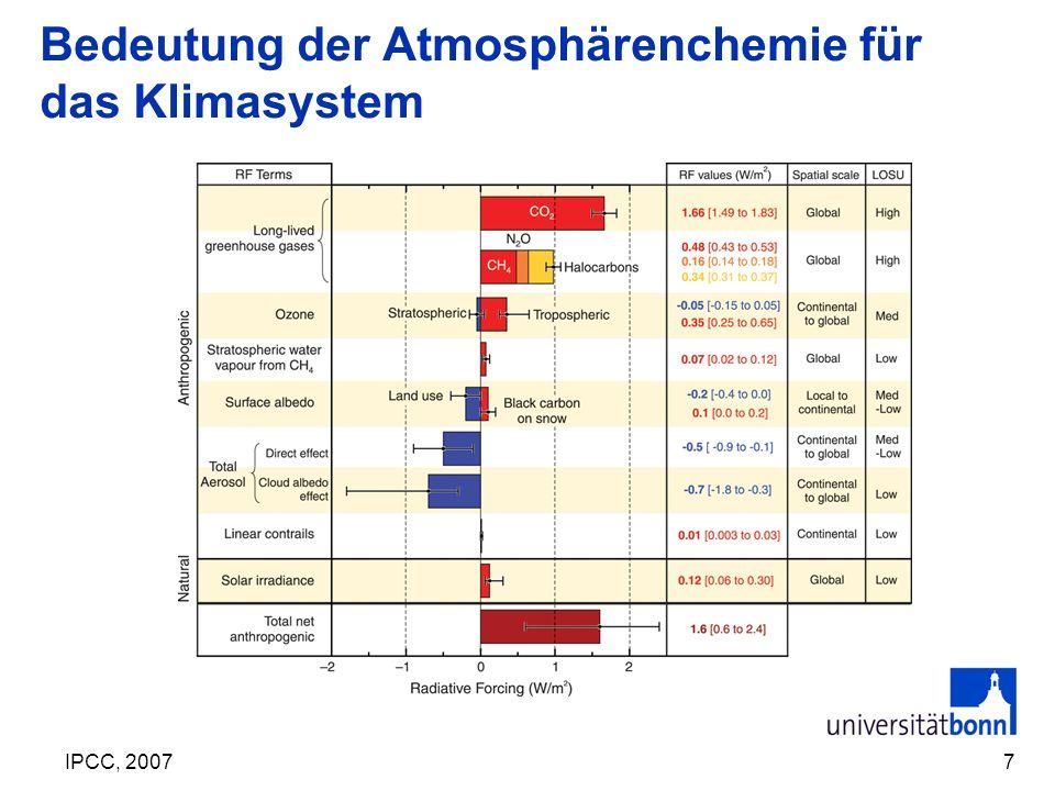 Bedeutung der Atmosphärenchemie für das Klimasystem