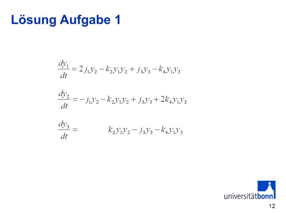 Lösung Aufgabe 1 Für Jacobi-Matrix: erwähne, dass dy1/dt = f1 ist.